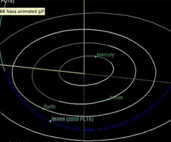 астероид 86666 (2000 FL10)