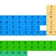 Новый химический элемент таблицы Менделеева могут назвать «японием»