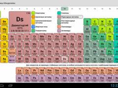 В таблицу Менделеева внесли четыре новых элемента